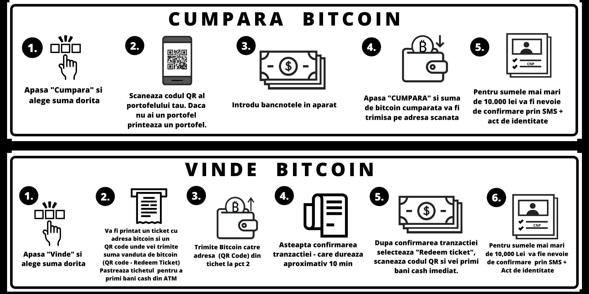 bitcoin trading când să cumpere și să vândă)