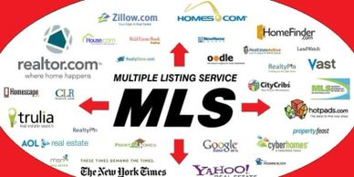 Las Cruces Homes for Sale, Las Cruces Home Team, Multiple Listing Service and Online Sites