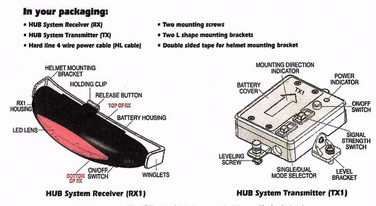 Heads Up Braking System Package Contents