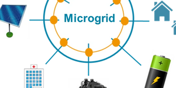 Government microgrid installation and financing