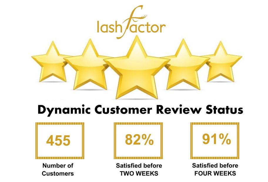 Image of lashfactor reviews with 5 star rating
