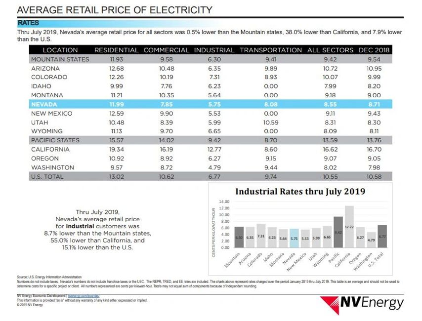 Comparative State by State power rates released by Nevada Energy
