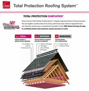 Owens Corning  Roof system Total roof protections