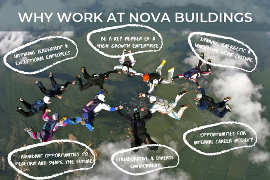 Find PEB jobs. Build a career with Nova Buildings.