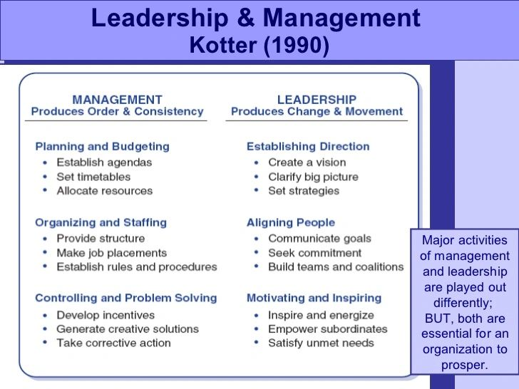Leadership AND Management: Working in Collaboration