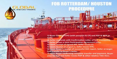 STANDARD FOB TRADING PROCEDURE - GLOBAL OIL AND GAS TRADING