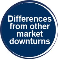Differences from other market downturns - button linked to page