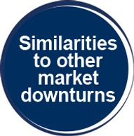 Similarities to other market downturns - button linked to page