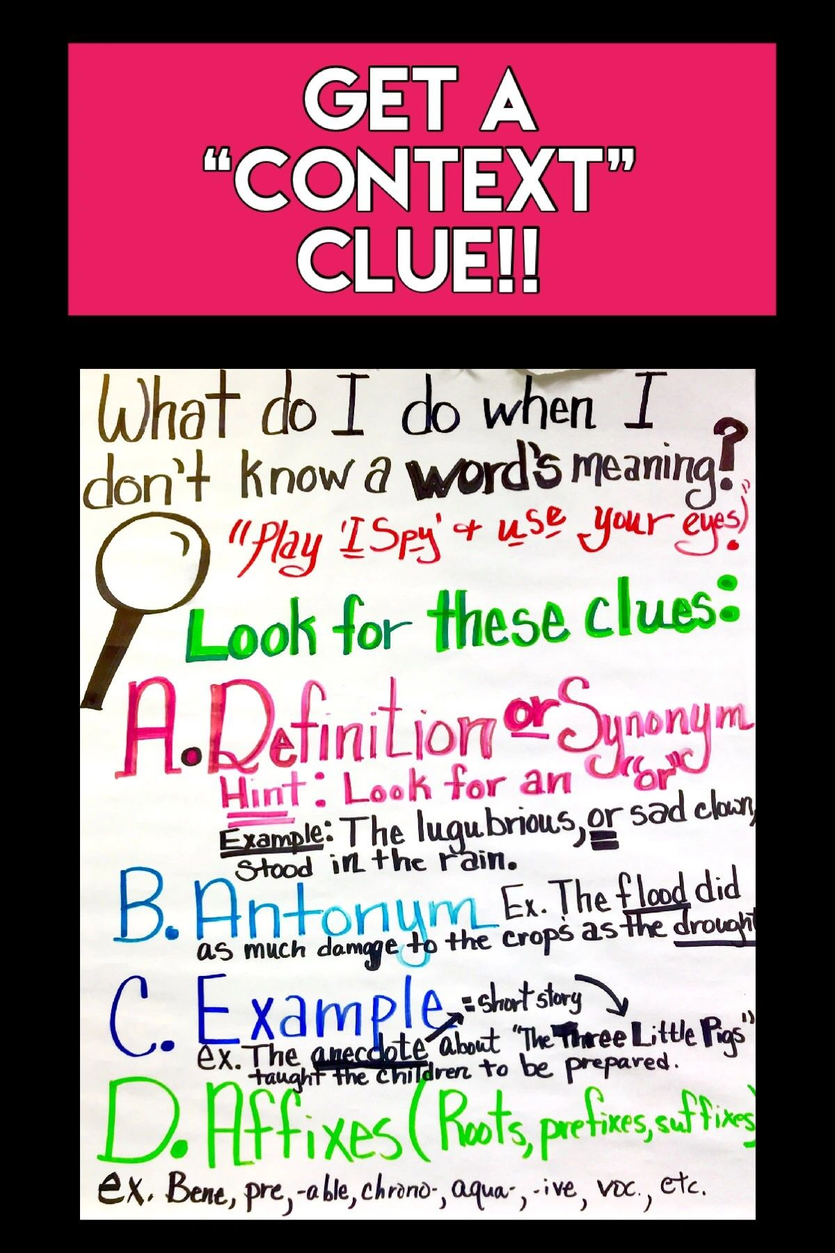Best Anchor Charts for ELA