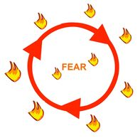 When you become afraid of the symptoms of fear you just prolong the stress and anxiety