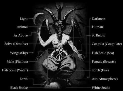 Original Meaning of Baphomet
