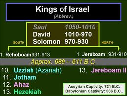Hosea: Kings of Israel Char