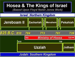 Hosea & Kings of Israel