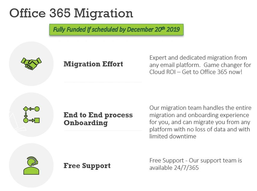 Fully funded cloud migration from any email platform to Microsoft Office 365
