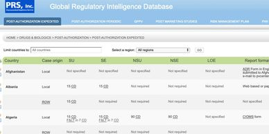 Example of one of tabular views of the pharmacovigilance intelligence database