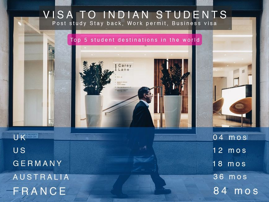 study-in-europe-visa-work-permit-edvisory