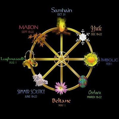 Wheel of the Year - Wiccan Holiday