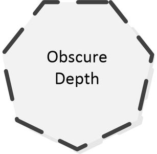 ADEPT diagram, obscure depth