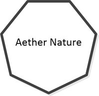 ADEPT diagram, aether nature