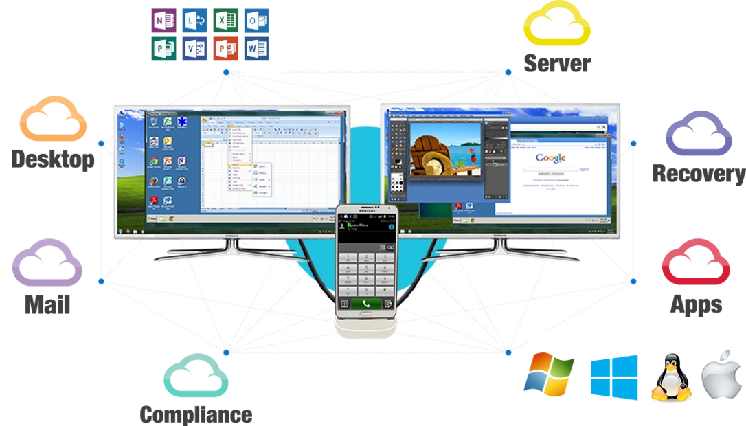 Desktop virtualization, VDI from Rapidscale and KCCi