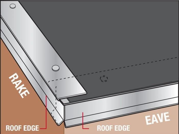 Is Drip Edge Flashing Required