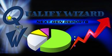 Best soft inquiry program for car dealers reports tracking best soft pull credit leads events data