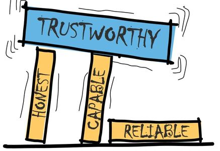 Trustworthy Honest Capable reliable