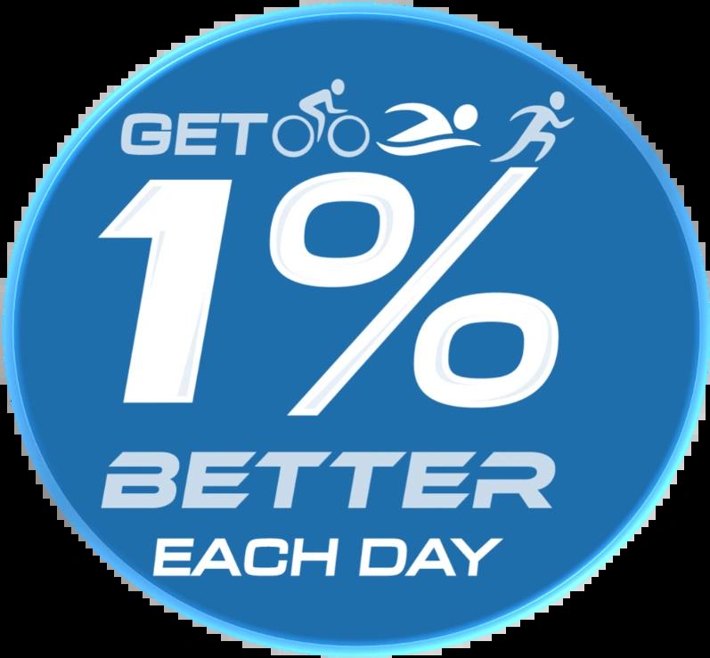 Get 1% Better
