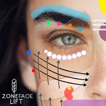 Zone Face Lift, Reflexology, Face Lift Massage, Holistic, Complimentary, Therapy, Guasha, Cupping