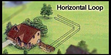 HORIZONTAL LOOP