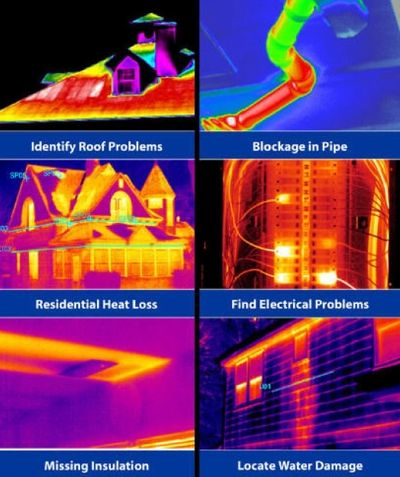 Benefits of Thermal Imaging Technology