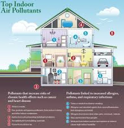 We will review the indoor air quality inspection and apply the appropate EPA approved products.