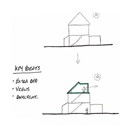 Loft conversion architect sketches