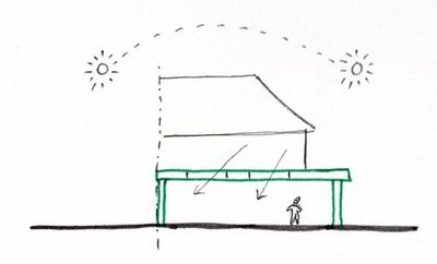 Architect rear extension sketches