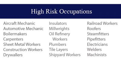 High Risk Asbestos Exposure Occupations
