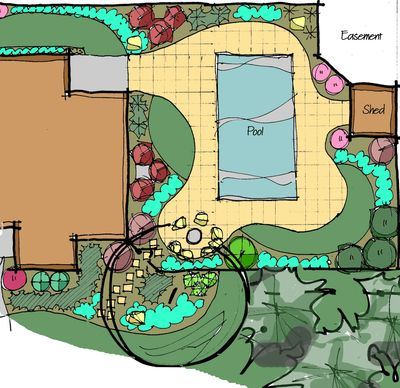 Landscape plan of swimming pool landscape by LANDDescapes, LLC Landscape Design Contractor
