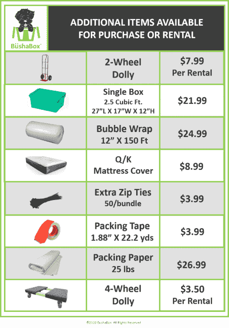 ADDITIONAL ITEMS FOR PURCHASE OR RENTAL