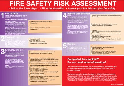 Fire Risk Assessments and fire risk assessors