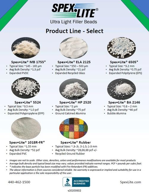 SpexLite Product Line - Select Fillers