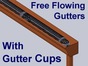 Gutter Cups are Best Gutter Guards