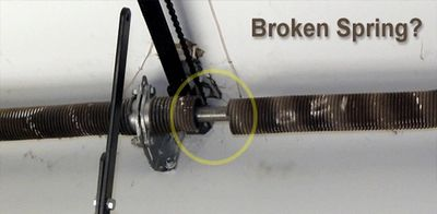 broken torsion springs are the #1 problem customers call about.
