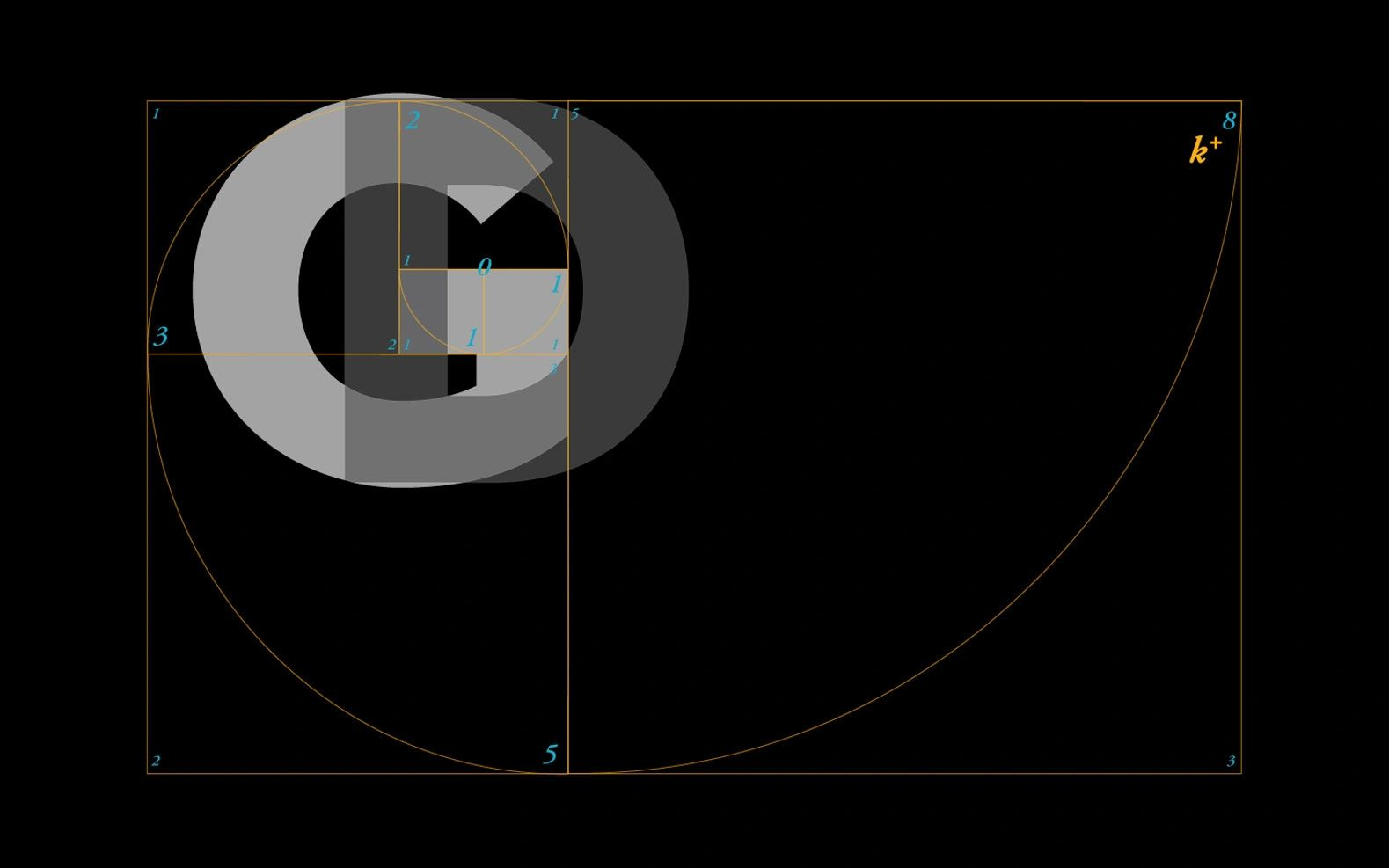 the Golden Ration and the Fibonacci Sequence are at the Root of how we approach
