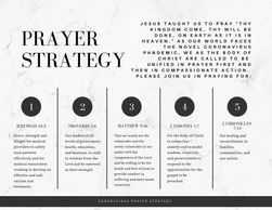Find our collective prayer strategy, along with specific daily scriptures.