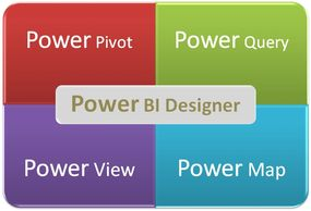 Power Pivots, Power Query, Power View, Power BI, Power Map, DAX, SQL Server