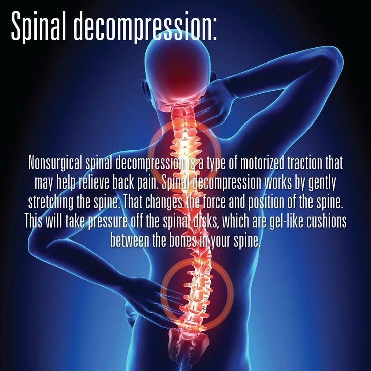Stop Hurting and Start Healing with Spinal Decompression!