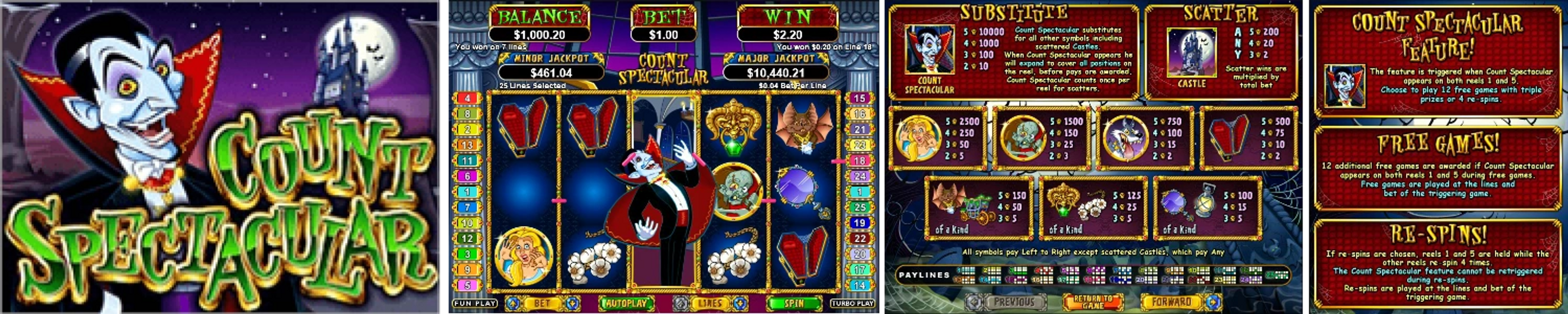 Count Spectacular Online Video Slot Review