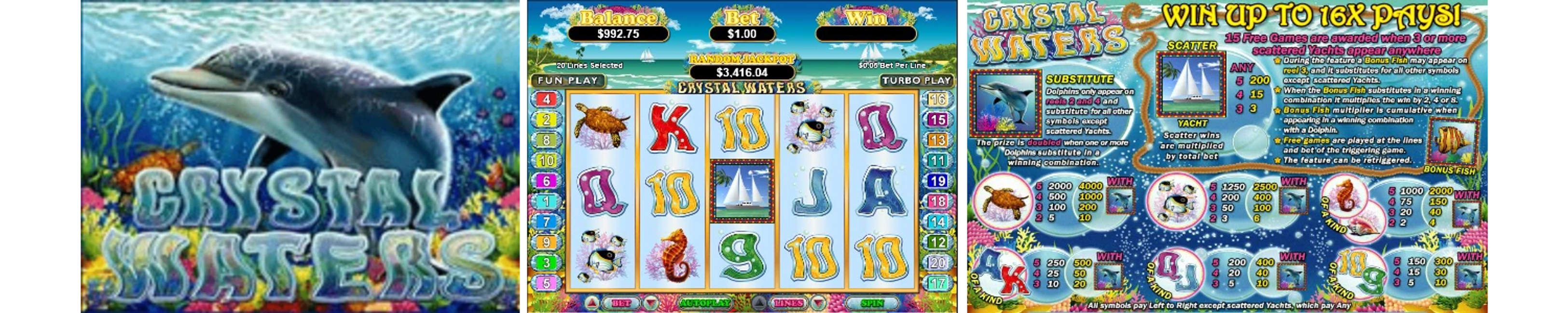 Crystal Waters Online Video Slot Review