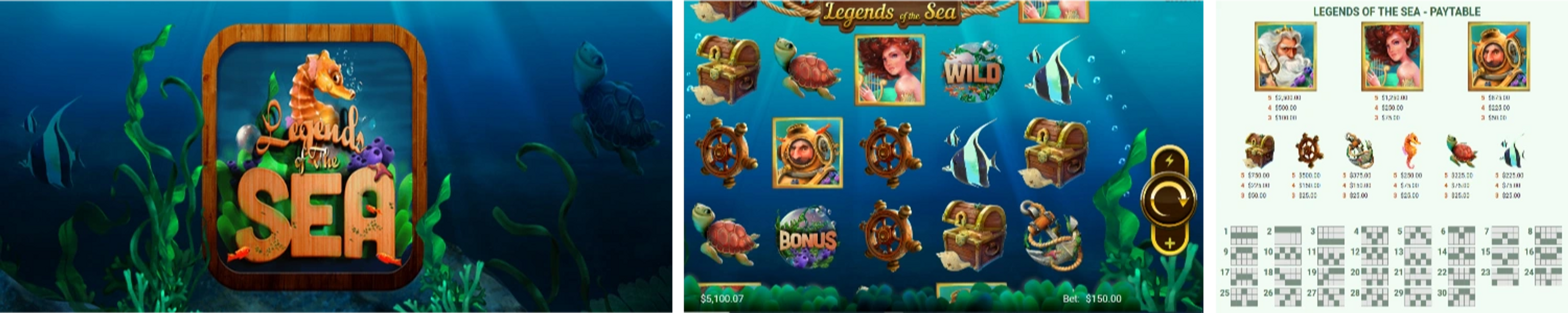 Legends of the Sea Online Video Slot Review
