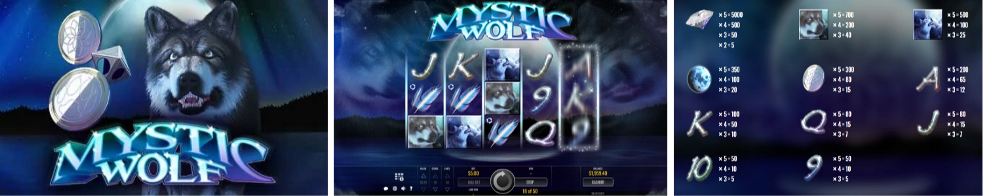Mystic Wolf Online Video Slot Review