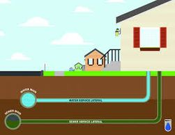Martinez Plumbing and Heating Cheyenne Service, Repair and Installation water sewer clean drain camera inspection